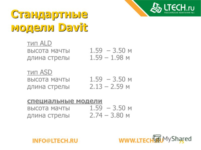 75 Стандартные модели Davit тип ALD высота мачты 1.59 – 3.50 м длина стрелы 1.59 – 1.98 м тип ASD высота мачты 1.59 – 3.50 м длина стрелы 2.13 – 2.59 м специальные модели высота мачты 1.59 – 3.50 м длина стрелы 2.74 – 3.80 м