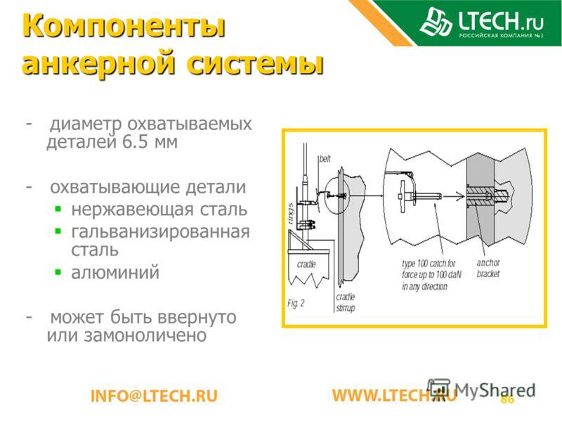 86 Компоненты анкерной системы - диаметр охватываемых деталей 6.5 мм - охватывающие детали нержавеющая сталь гальванизированная сталь алюминий - может быть ввернуто или замоноличено