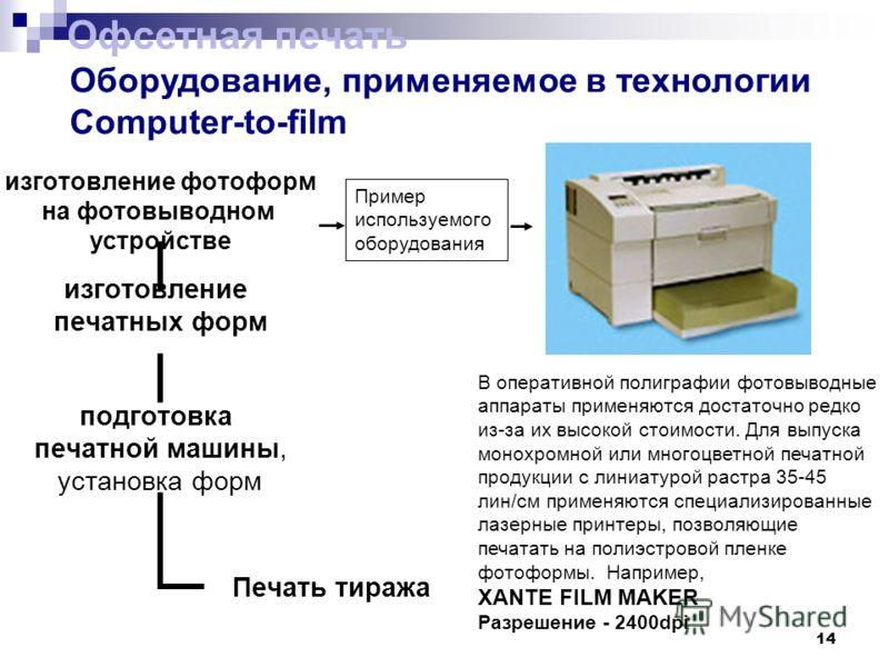 14 изготовление фотоформ на фотовыводном устройстве изготовление печатных форм подготовка печатной машины, установка форм Печать тиража Офсетная печать Пример используемого оборудования Оборудование, применяемое в технологии Computer-to-film В операт