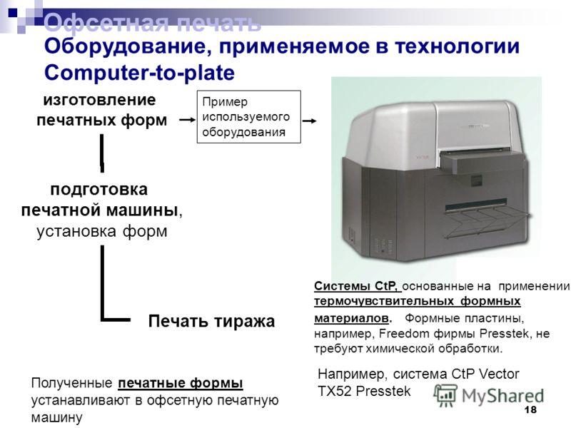18 изготовление печатных форм подготовка печатной машины, установка форм Печать тиража Офсетная печать Системы CtP, основанные на применении термочувствительных формных материалов. Формные пластины, например, Freedom фирмы Presstek, не требуют химиче