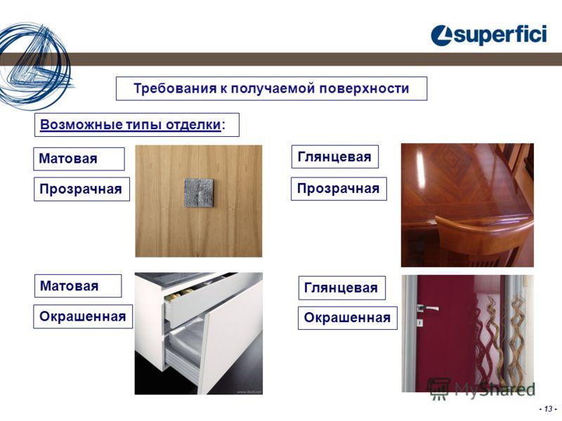 - 13 - Требования к получаемой поверхности Возможные типы отделки: Матовая Прозрачная Глянцевая Окрашенная Матовая Окрашенная Глянцевая Прозрачная
