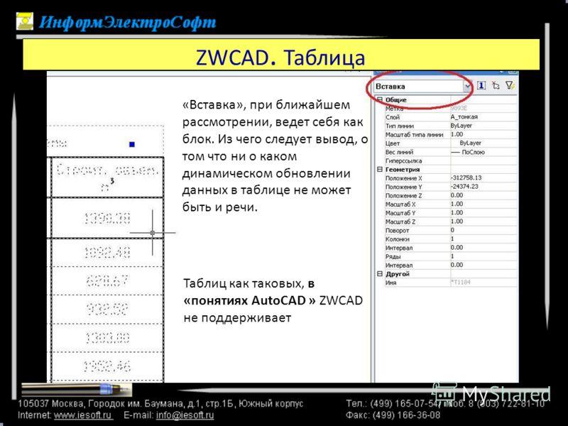 ZWCAD. Таблица Таблицы AutoCAD в ZWCAD-е воспринимаются как объект «Вставка» «Вставка», при ближайшем рассмотрении, ведет себя как блок. Из чего следует вывод, о том что ни о каком динамическом обновлении данных в таблице не может быть и речи. Таблиц