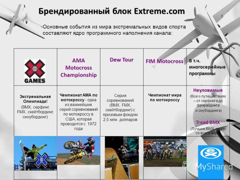 AMA Motocross Championship Dew Tour FIM Motocross В т.ч. многосерийные программы Экстремальная Олимпиада! (BMX, серфинг, FMX, скейтбординг, сноубординг) Чемпионат AMA по мотокроссу - одна из важнейших серий соревнований по мотокроссу в США, которая п