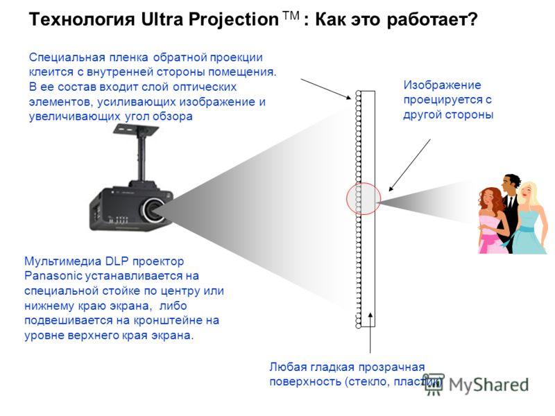 Мультимедиа DLP проектор Panasonic устанавливается на специальной стойке по центру или нижнему краю экрана, либо подвешивается на кронштейне на уровне верхнего края экрана. Любая гладкая прозрачная поверхность (стекло, пластик) Изображение проецирует