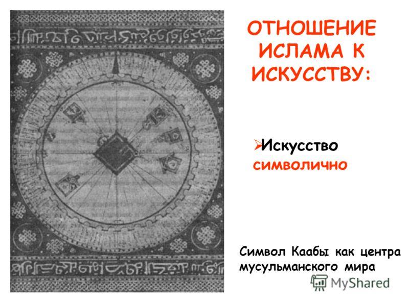 ОТНОШЕНИЕ ИСЛАМА К ИСКУССТВУ: Искусство символично Символ Каабы как центра мусульманского мира