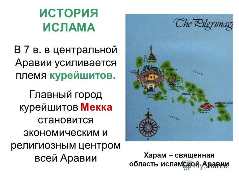 ИСТОРИЯ ИСЛАМА В 7 в. в центральной Аравии усиливается племя курейшитов. Главный город курейшитов Мекка становится экономическим и религиозным центром всей Аравии Харам – священная область исламской Аравии