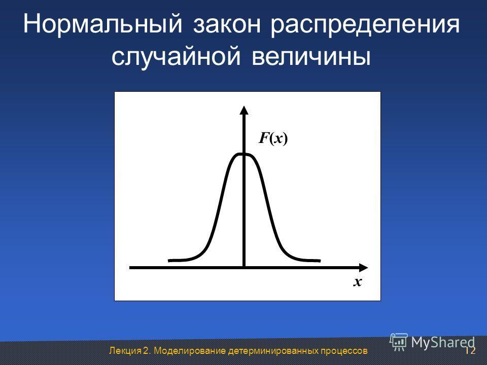 Лекция 2. Моделирование детерминированных процессов Нормальный закон распределения случайной величины x F(x)F(x) 12