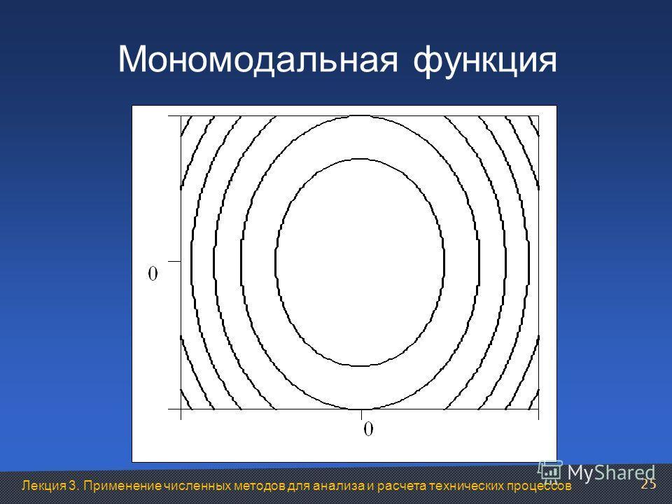 Лекция 3. Применение численных методов для анализа и расчета технических процессов Мономодальная функция 25