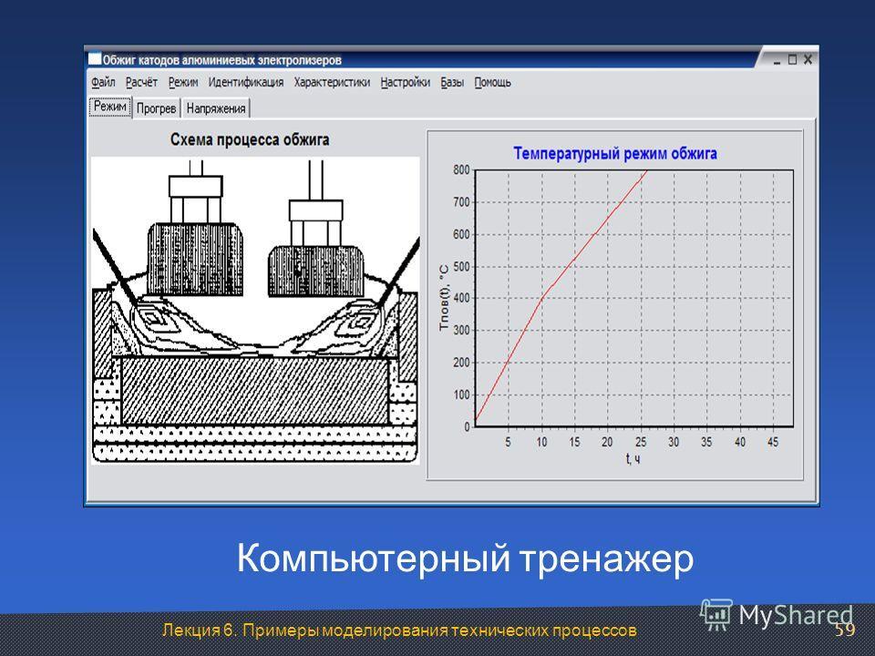 Лекция 6. Примеры моделирования технических процессов Компьютерный тренажер 59