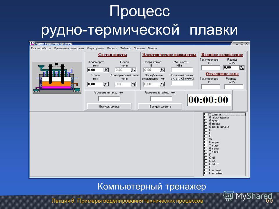 Лекция 6. Примеры моделирования технических процессов Процесс рудно-термической плавки Компьютерный тренажер 60