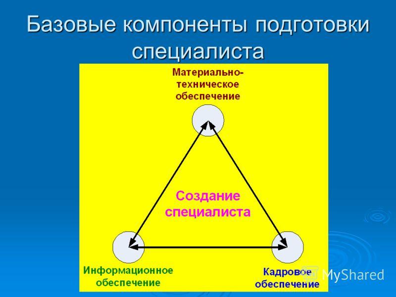Базовые компоненты подготовки специалиста