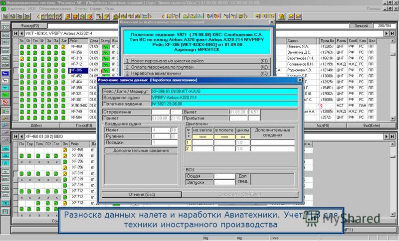 Разноска данных налета и наработки Авиатехники. Учет TLB для техники иностранного производства