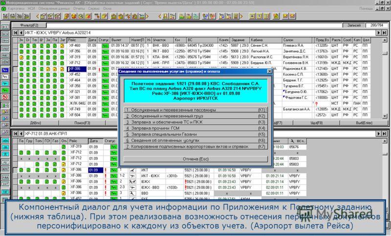 Компонентный диалог для учета информации по Приложениям к Полетному заданию (нижняя таблица). При этом реализована возможность отнесения первичных документов персонифицировано к каждому из объектов учета. (Аэропорт вылета Рейса)