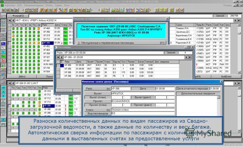 Разноска количественных данных по видам пассажиров из Сводно- загрузочной ведомости, а также данные по количеству и весу багажа. Автоматическая сверка информации по пассажирам с количественными данными в выставленных счетах за предоставленные услуги