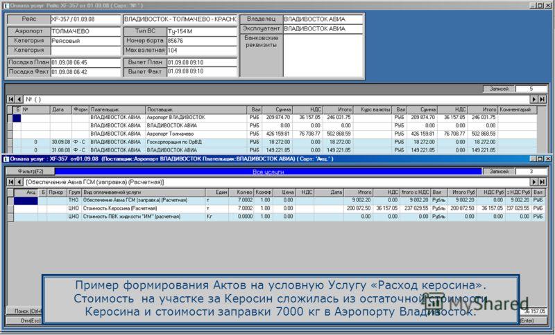 Пример формирования Актов на условную Услугу «Расход керосина». Стоимость на участке за Керосин сложилась из остаточной стоимости Керосина и стоимости заправки 7000 кг в Аэропорту Владивосток.