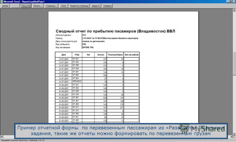 Пример отчетной формы по перевезенным пассажирам из «Разворота» Полетного задания, такие же отчеты можно формировать по перевезенным грузам