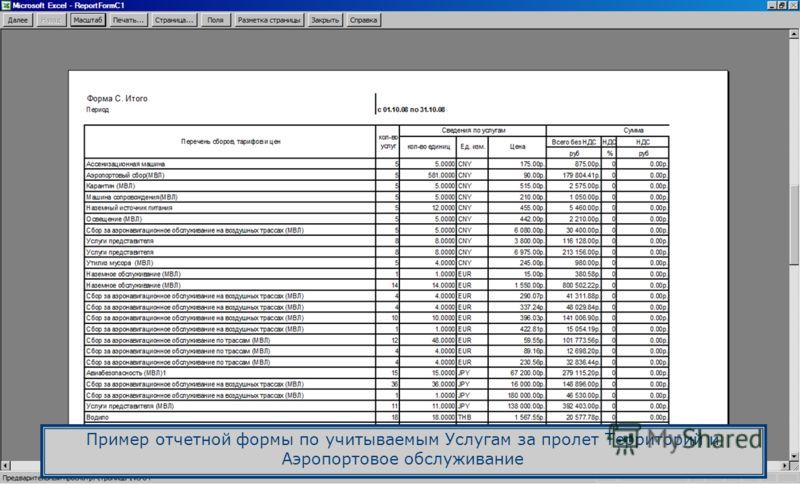 Пример отчетной формы по учитываемым Услугам за пролет Территорий и Аэропортовое обслуживание