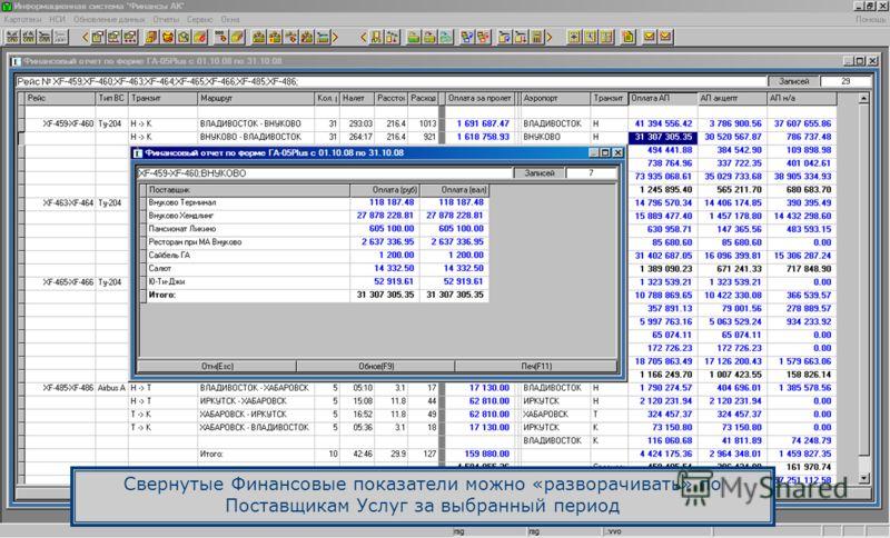Свернутые Финансовые показатели можно «разворачивать» по Поставщикам Услуг за выбранный период