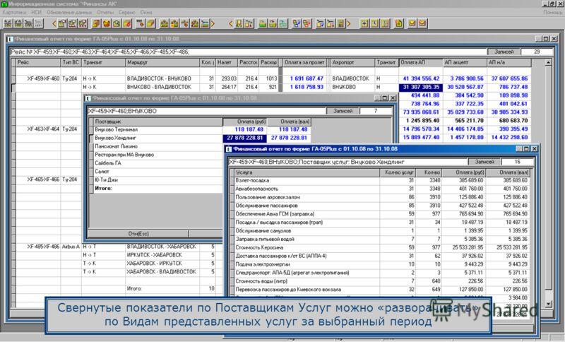 Свернутые показатели по Поставщикам Услуг можно «разворачивать» по Видам представленных услуг за выбранный период