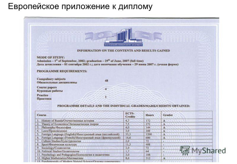 Европейское приложение к диплому
