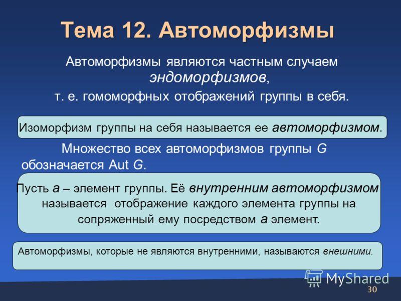 Тема 12. Автоморфизмы Автоморфизмы являются частным случаем эндоморфизмов, т. е. гомоморфных отображений группы в себя. Изоморфизм группы на себя называется ее автоморфизмом. Множество всех автоморфизмов группы G обозначается Aut G. Пусть a – элемент