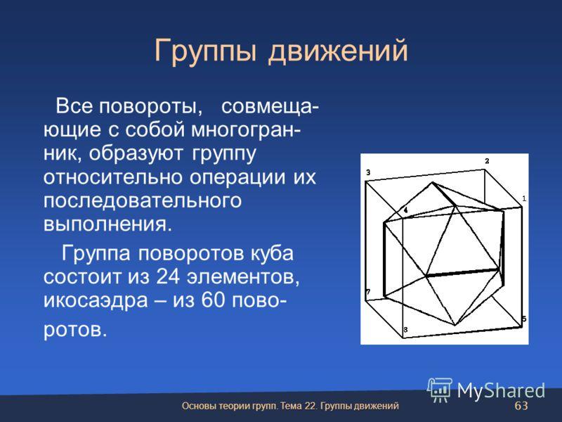Группы движений Все повороты, совмеща- ющие с собой многогран- ник, образуют группу относительно операции их последовательного выполнения. Группа поворотов куба состоит из 24 элементов, икосаэдра – из 60 пово- ротов. Тема 22. Группы движений Основы т