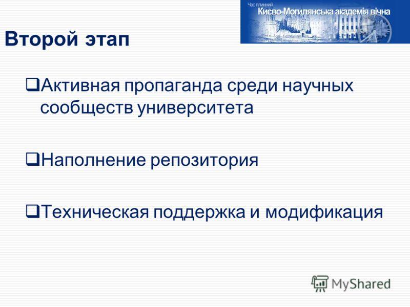 Второй этап Активная пропаганда среди научных сообществ университета Наполнение репозитория Техническая поддержка и модификация