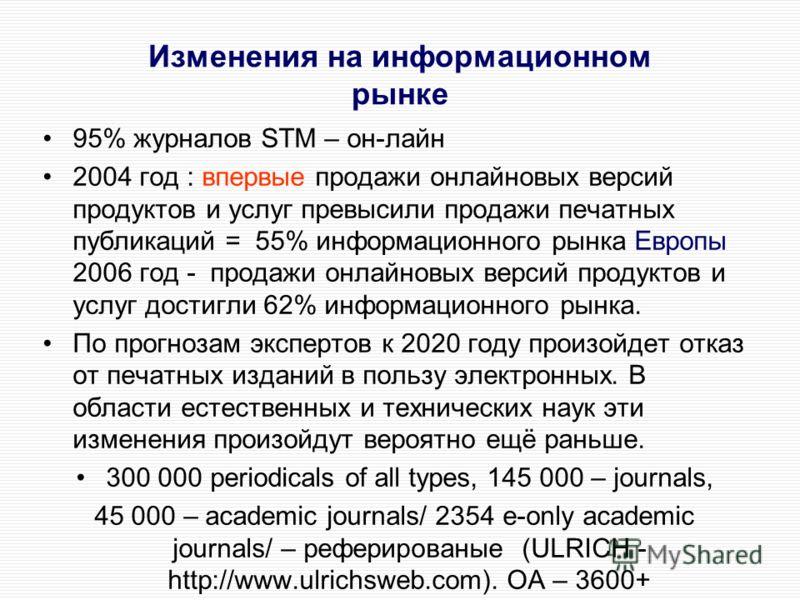 Изменения на информационном рынке 95% журналов STM – он-лайн 2004 год : впервые продажи онлайновых версий продуктов и услуг превысили продажи печатных публикаций = 55% информационного рынка Европы 2006 год - продажи онлайновых версий продуктов и услу