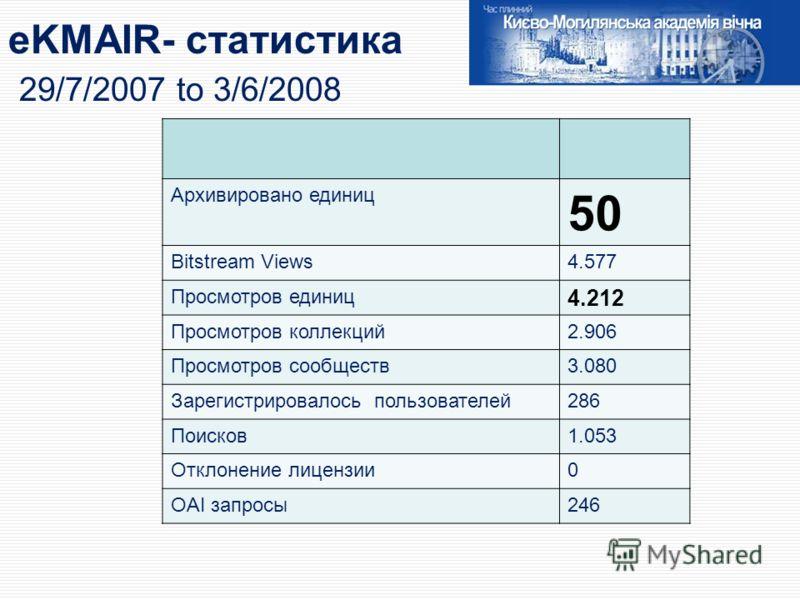 eKMAIR- статистика 29/7/2007 to 3/6/2008 Архивировано единиц 50 Bitstream Views4.577 Просмотров единиц 4.212 Просмотров коллекций2.906 Просмотров сообществ3.080 Зарегистрировалось пользователей286 Поисков1.053 Отклонение лицензии0 OAI запросы246