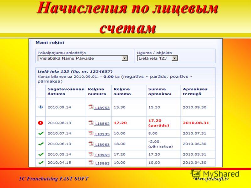 Начисления по лицевым счетам 1C Franchaising FAST SOFT www.fastsoft.lv