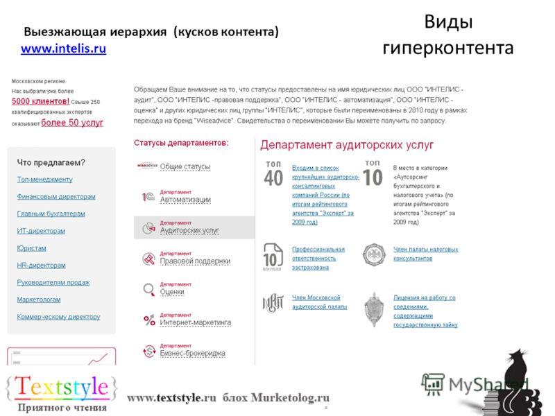 Выезжающая иерархия (кусков контента) www.intelis.ru Виды гиперконтента