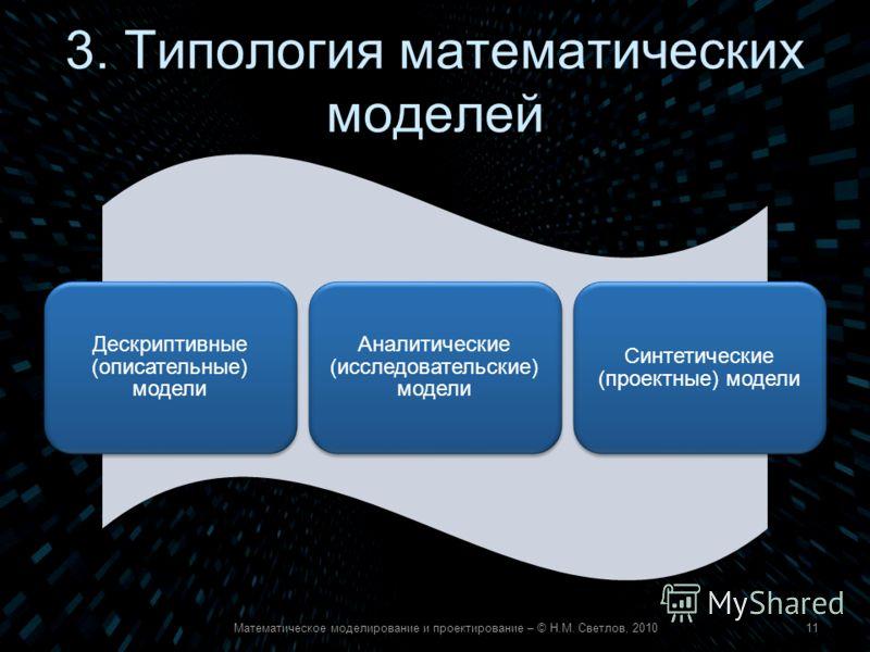3. Типология математических моделей Математическое моделирование и проектирование – © Н.М. Светлов, 201011 Дескриптивные (описательные) модели Аналитические (исследовательские) модели Синтетические (проектные) модели