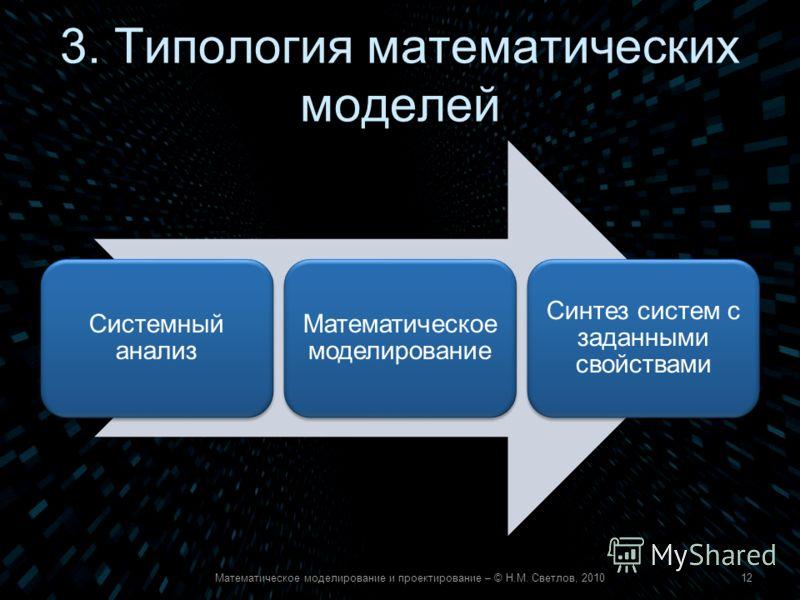 3. Типология математических моделей Математическое моделирование и проектирование – © Н.М. Светлов, 201012 Системный анализ Математическое моделирование Синтез систем с заданными свойствами