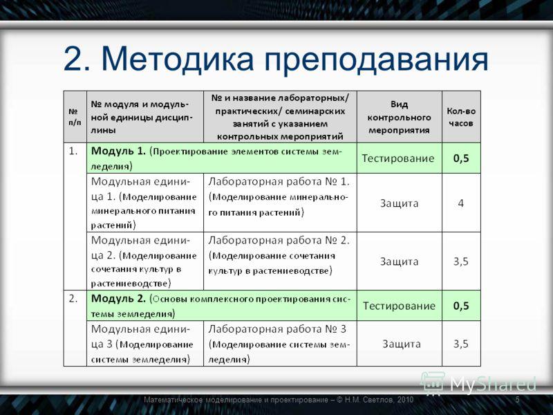 2. Методика преподавания Математическое моделирование и проектирование – © Н.М. Светлов, 20105