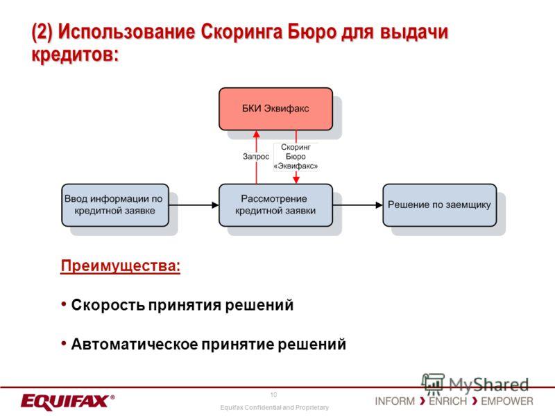 Equifax Confidential and Proprietary 10 (2) Использование Скоринга Бюро для выдачи кредитов: Преимущества: Скорость принятия решений Автоматическое принятие решений