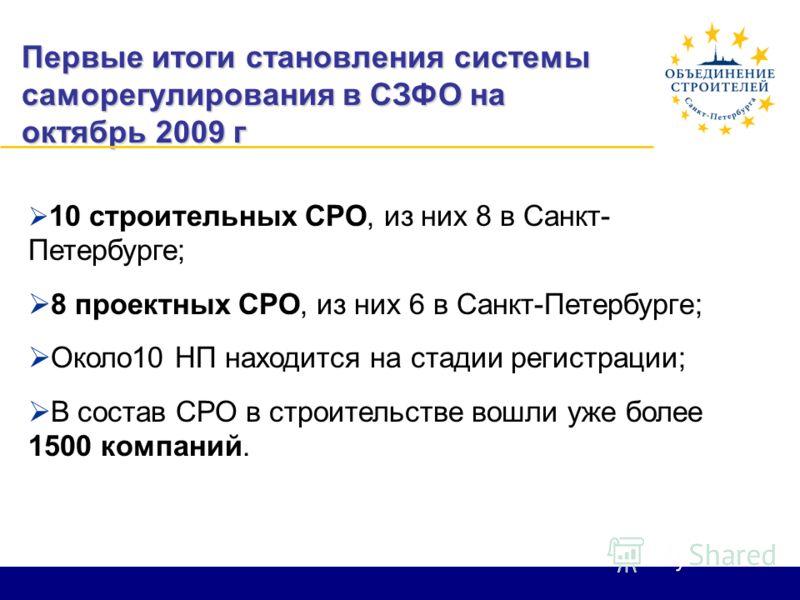 Первые итоги становления системы саморегулирования в СЗФО на октябрь 2009 г 10 строительных СРО, из них 8 в Санкт- Петербурге; 8 проектных СРО, из них 6 в Санкт-Петербурге; Около10 НП находится на стадии регистрации; В состав СРО в строительстве вошл