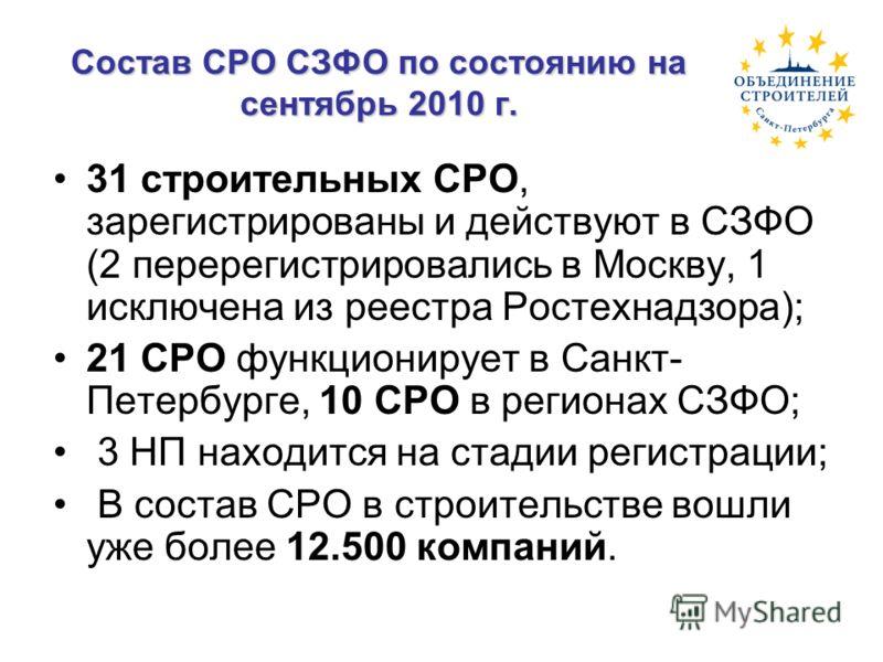 31 строительных СРО, зарегистрированы и действуют в СЗФО (2 перерегистрировались в Москву, 1 исключена из реестра Ростехнадзора); 21 СРО функционирует в Санкт- Петербурге, 10 СРО в регионах СЗФО; 3 НП находится на стадии регистрации; В состав СРО в с