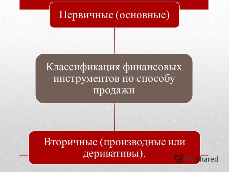 Классификация финансовых инструментов по способу продажи Первичные (основные) Вторичные (производные или деривативы).