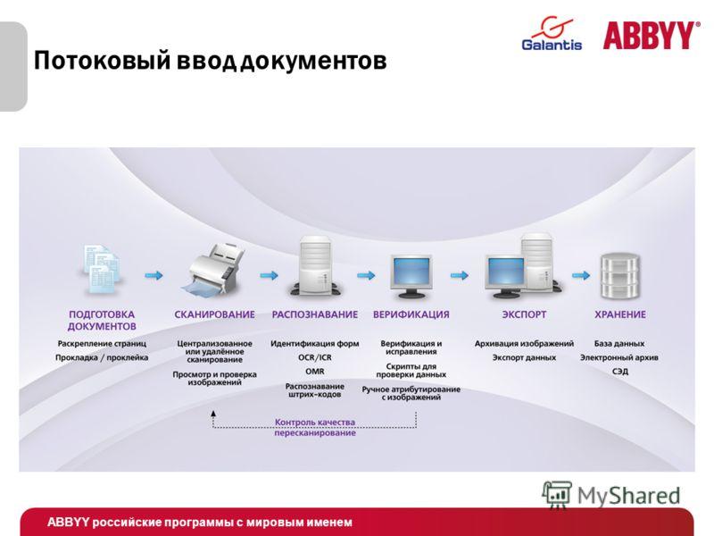 ABBYY российские программы с мировым именем Потоковый ввод документов