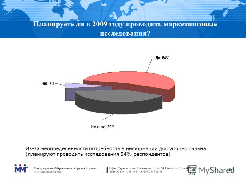Международная Маркетинговая Группа Украина www.marketing-ua.com Офис: Украина, Киев, Мельникова, 12, оф. 64. E-mail: info@marketing-ua.com Тел: (+38044) 331-14-14, (+38067) 468-68-08 8 Планируете ли в 2009 году проводить маркетинговые исследования? И
