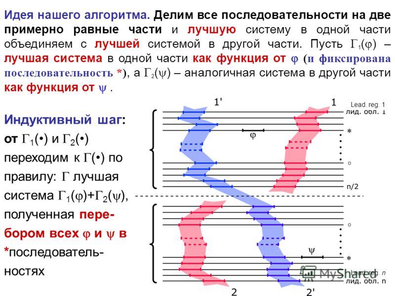 Идея нашего алгоритма. Делим все последовательности на две примерно равные части и лучшую систему в одной части объединяем с лучшей системой в другой части. Пусть 1 ( ) – лучшая система в одной части как функция от (и фиксирована последовательность *