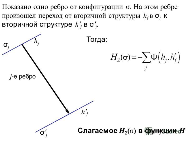hjhj h'jh'j Показано одно ребро от конфигурации σ. На этом ребре произошел переход от вторичной структуры h j в σ j к вторичной структуре h ' j в σ' j. Тогда: Слагаемое H 2 (σ) в функции H j-е ребро σjσj σ'jσ'j