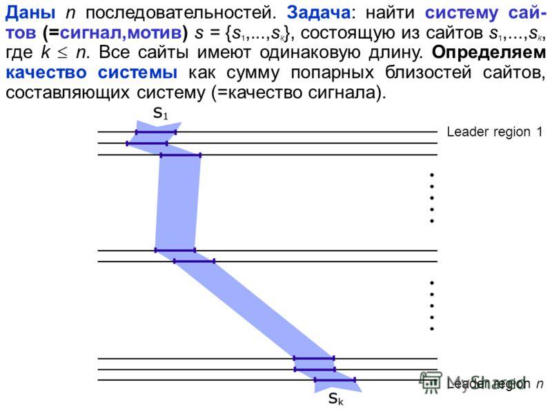 Даны n последовательностей. Задача: найти систему сай- тов (=сигнал,мотив) s = {s 1,...,s k }, состоящую из сайтов s 1,...,s k, где k n. Все сайты имеют одинаковую длину. Определяем качество системы как сумму попарных близостей сайтов, составляющих с