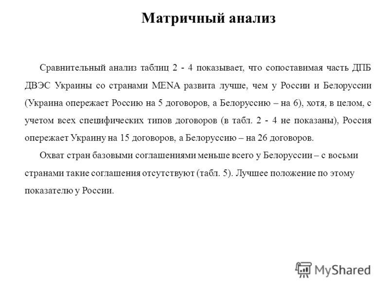 Матричный анализ Сравнительный анализ таблиц 2 - 4 показывает, что сопоставимая часть ДПБ ДВЭС Украины со странами MENA развита лучше, чем у России и Белоруссии (Украина опережает Россию на 5 договоров, а Белоруссию – на 6), хотя, в целом, с учетом в