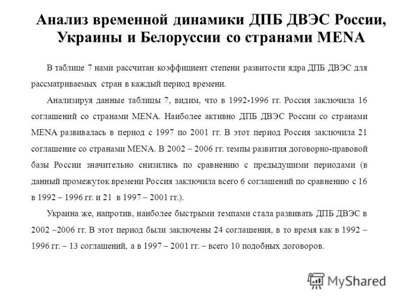 Анализ временной динамики ДПБ ДВЭС России, Украины и Белоруссии со странами MENA В таблице 7 нами рассчитан коэффициент степени развитости ядра ДПБ ДВЭС для рассматриваемых стран в каждый период времени. Анализируя данные таблицы 7, видим, что в 1992