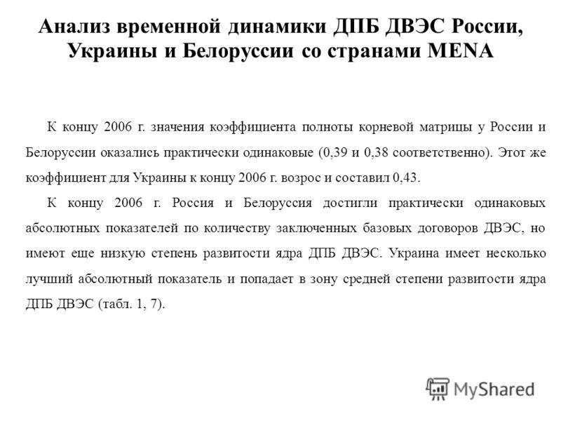Анализ временной динамики ДПБ ДВЭС России, Украины и Белоруссии со странами MENA К концу 2006 г. значения коэффициента полноты корневой матрицы у России и Белоруссии оказались практически одинаковые (0,39 и 0,38 соответственно). Этот же коэффициент д