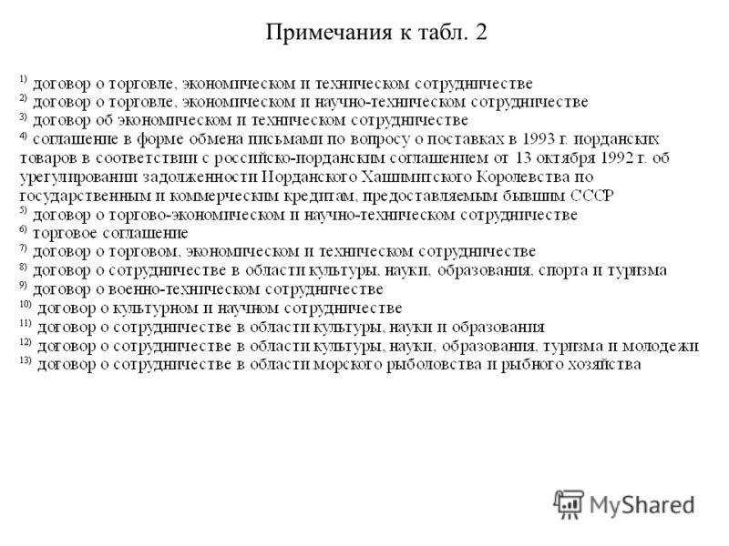 Примечания к табл. 2