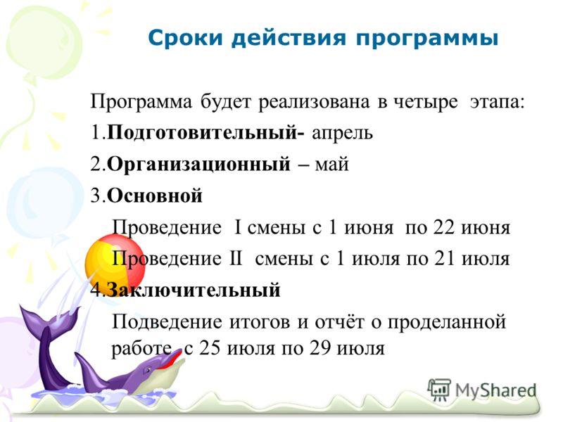 Сроки действия программы Программа будет реализована в четыре этапа: 1.Подготовительный- апрель 2.Организационный – май 3.Основной Проведение I смены с 1 июня по 22 июня Проведение II смены с 1 июля по 21 июля 4.Заключительный Подведение итогов и отч