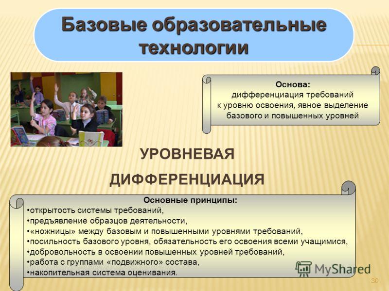 29 Базовые образовательные технологии технологии ПРОЕКТНАЯ ДЕЯТЕЛЬНОСТЬ Триада: замысел- -реализация- -продукт Этапы: 1. Решение 2. Цель 3. Задачи 4. План и программа 5. Проверка «на реализу- емость » 6. Выполнение 7. Презентация