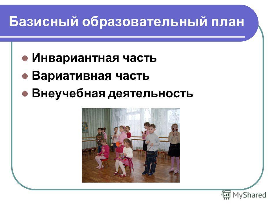 Базисный образовательный план Инвариантная часть Вариативная часть Внеучебная деятельность